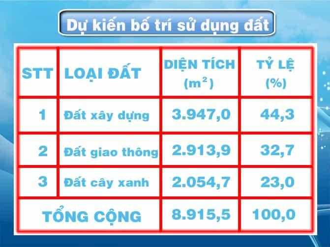 Dự Án Căn Hộ Chung Cư Tani Building – Sơn Kỳ 1